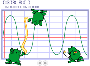 These frogs are creating audio samples—regular measurements of a sound wave's volume over time.